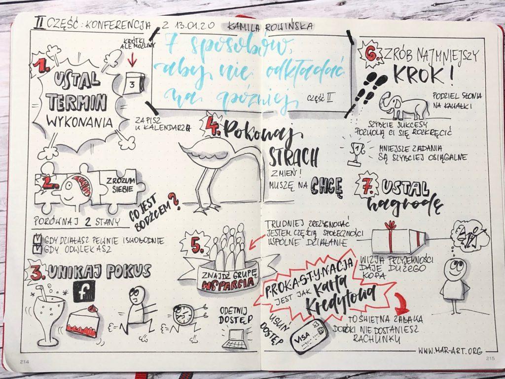 IMG 2433 1024x768 - Produktywność - notatki wizualne z konferencji online Kamili Rowińskiej