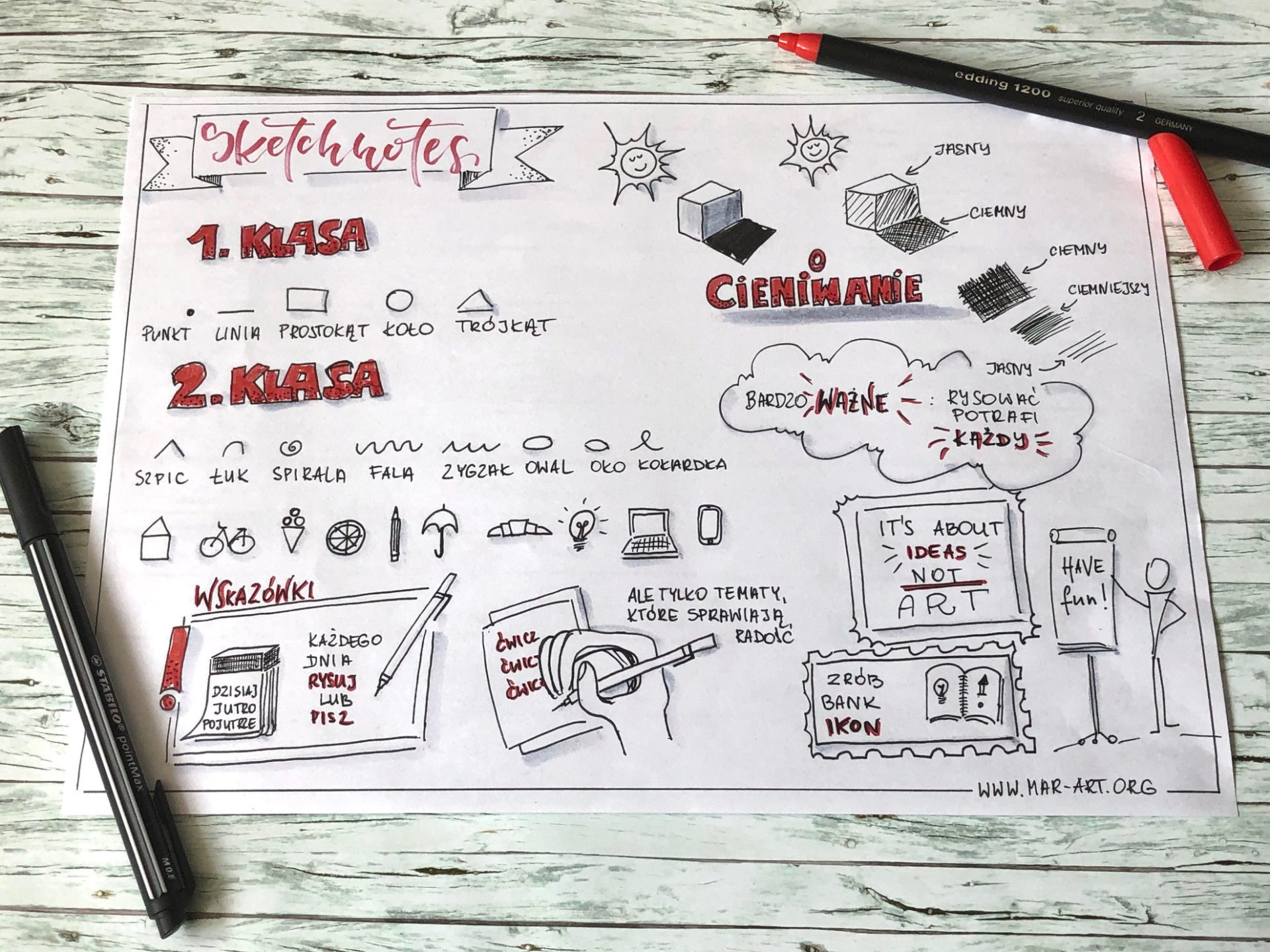 IMG 3893 - Sketchnotes kurs online