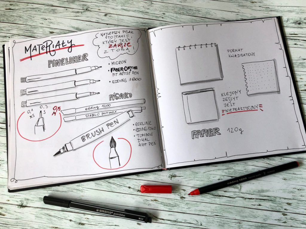 IMG 3894 1024x768 - Produktywność - notatki wizualne z konferencji online Kamili Rowińskiej